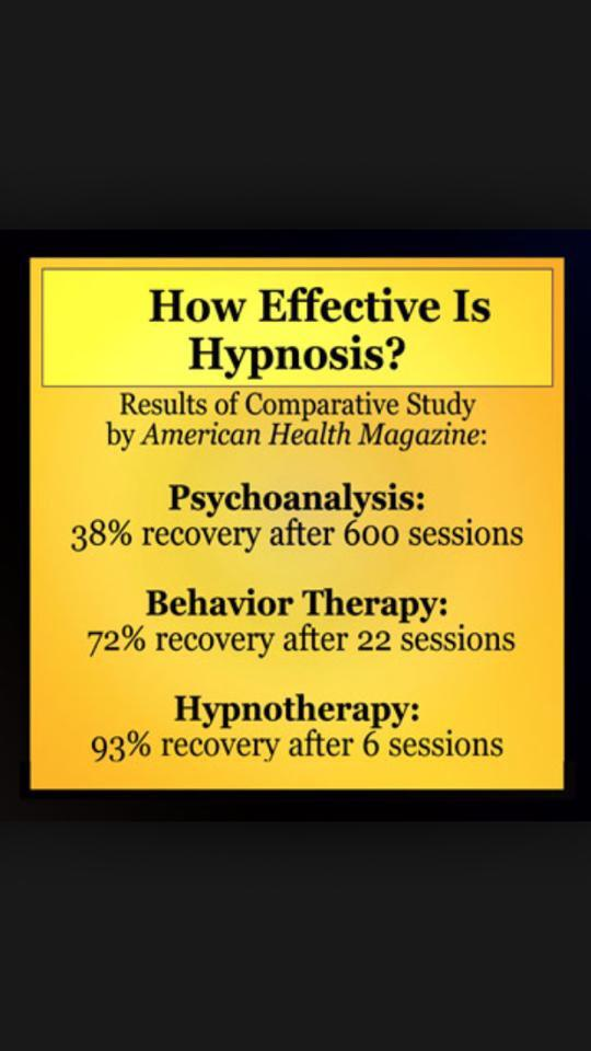 effective hypnosis